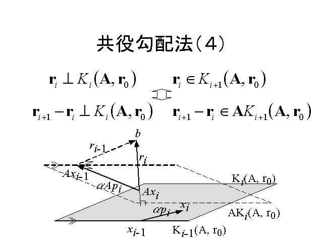 共役勾配法(4)